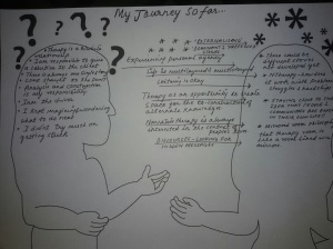 """My Narrative Journey"" -Kusum Kanwar Director, KK Kids Learning Systems"